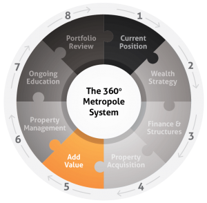 metropole 360 system diagram - web 5-01